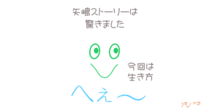 矢嶋ストーリーの投稿用画像です。へぇ~篇。画像の中央に大笑いした顔(くちばしくん)のイラスト。その上に「矢嶋ストーリーは(改行)驚きました」の一文。下には「へぇ~」の文字。イラストの口部分近くに「今回は生き方」の文字。ここで何の話かを予告するのです。左下にyajimaのサインがあります。