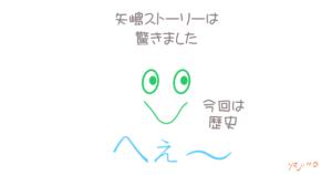 矢嶋ストーリーの投稿用画像です。へぇ~篇。画像の中央に大笑いした顔(くちばしくん)のイラスト。その上に「矢嶋ストーリーは(改行)驚きました」の一文。下には「へぇ~」の文字。イラストの口部分近くに「今回は歴史」の文字。ここで何の話かを予告するのです。左下にyajimaのサインがあります。